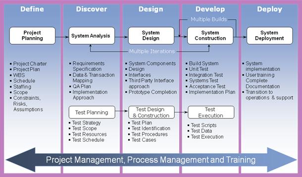 system software vs application software pdf